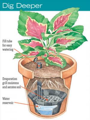 Self watering planter reservoir